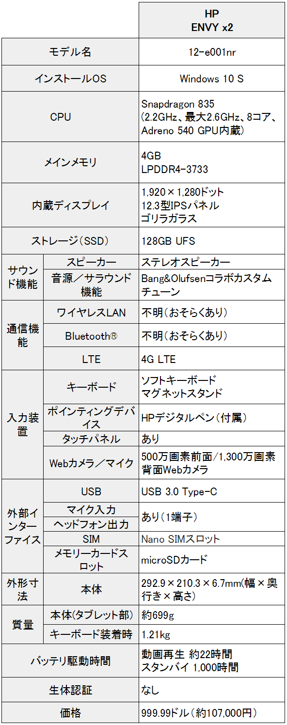 f:id:sora-no-color:20180223220951p:plain