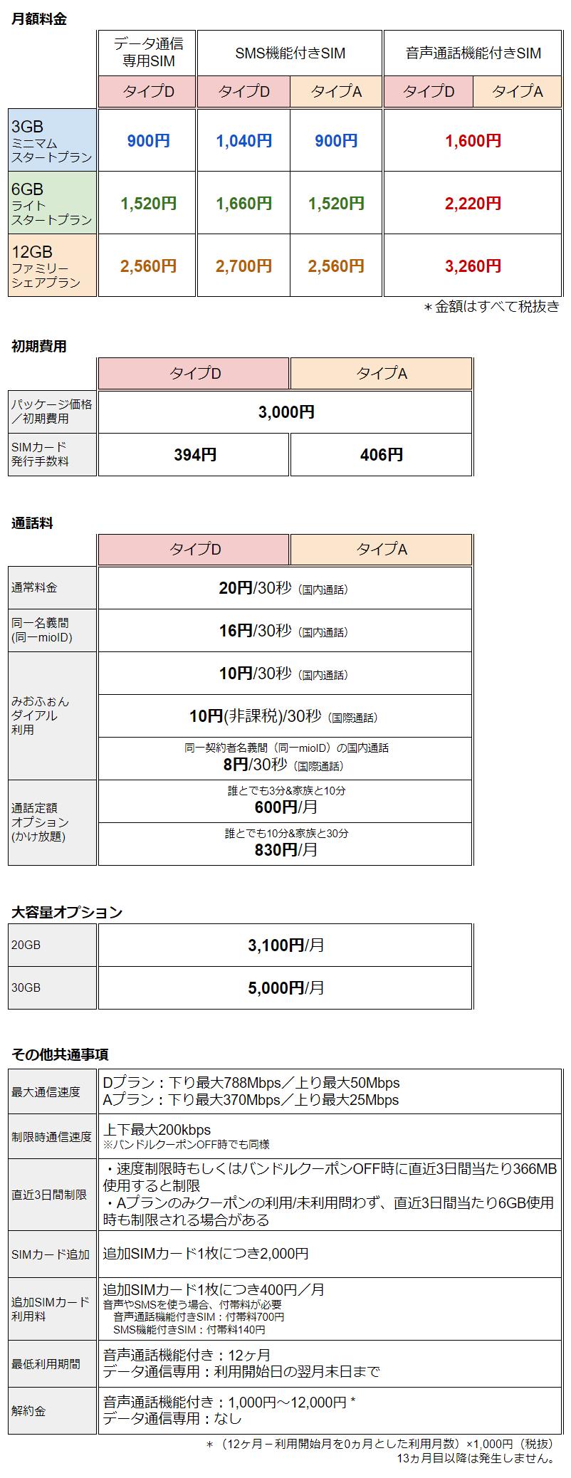 f:id:sora-no-color:20180317005445p:plain