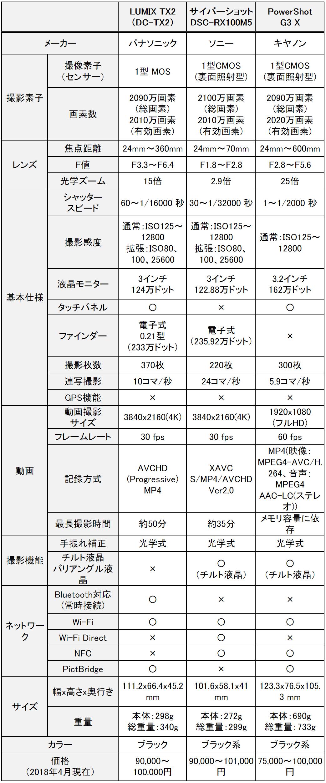 f:id:sora-no-color:20180412202053p:plain