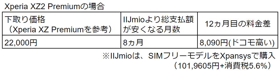 f:id:sora-no-color:20180723145313p:plain