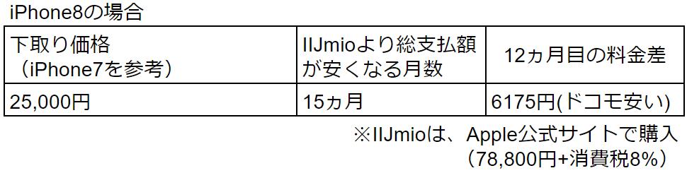 f:id:sora-no-color:20180723145347p:plain