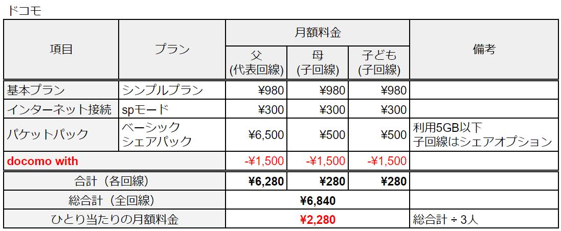 f:id:sora-no-color:20180730190930p:plain